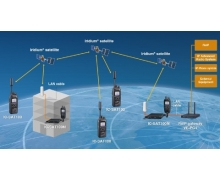 Satellite PTT Transceivers